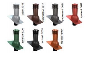 К80 Вентиляционный выход WiroVent Plus (неизолированный) D 125/110 мм Н 500 мм